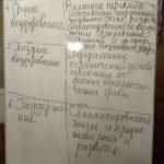 Симферополь: Фонд президентских грантов